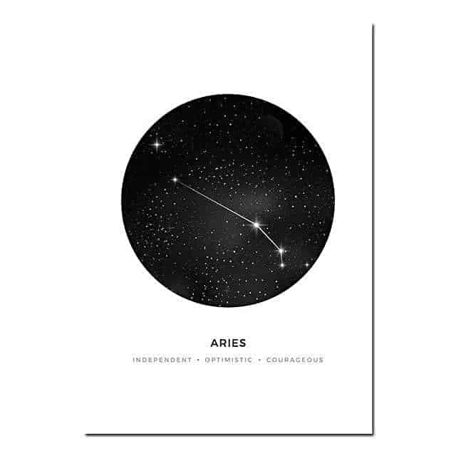 Personal Horoscope | Zodiac Signs Canvas print - Wall Art Aries / 40x60cm