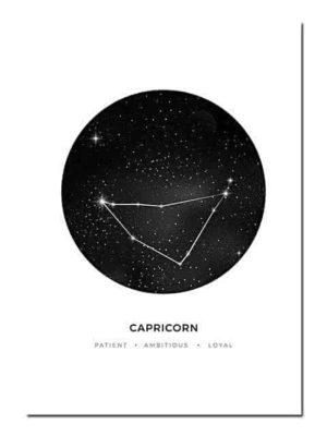 Personal Horoscope | Zodiac Signs | Unframed Canvas Art