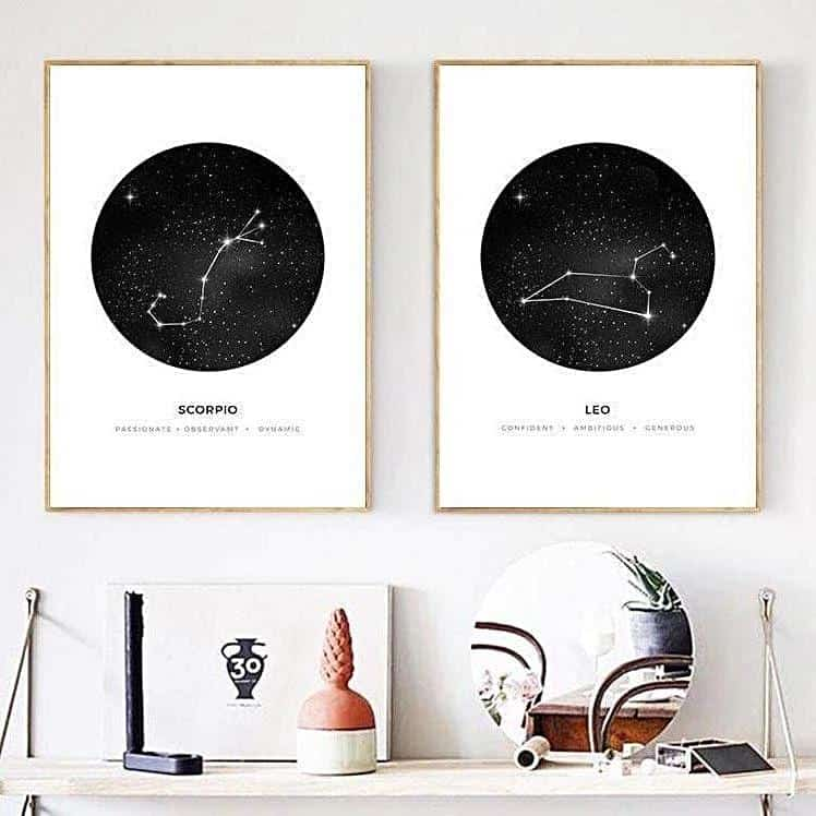 Personal Horoscope   Zodiac Signs Canvas print - Wall Art